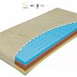 Materasso PREZIDENT ROYAL TERMOPUR matrac