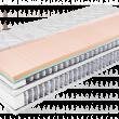 Bio-Textima Lineanatura VARIO-FEEL ROYAL dupla táskarugós matrac