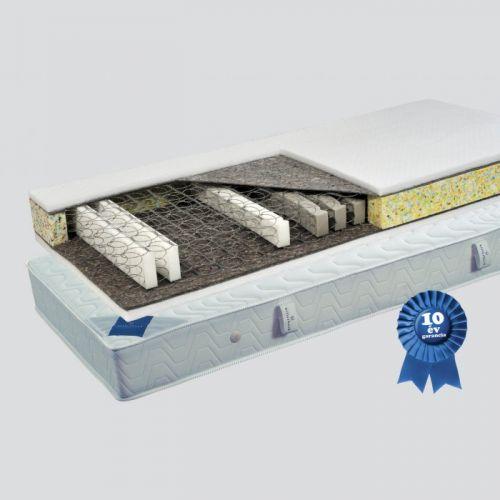 ... Billerbeck WINDSOR bonell rugós hard matrac. Megújult párnázóreteggel! 2472410d0d